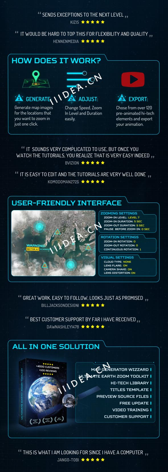 Ultimate%20Earth%20Zoom%20Toolkit%20001 - AE地球俯冲插件修复版Earth Zoom Toolkit v3.6 Fix For CC-CC 2019